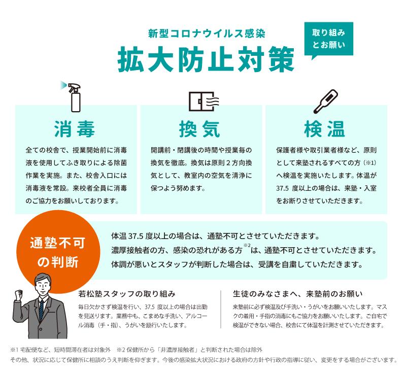 若松塾 コロナウイルス感染拡大防止対策